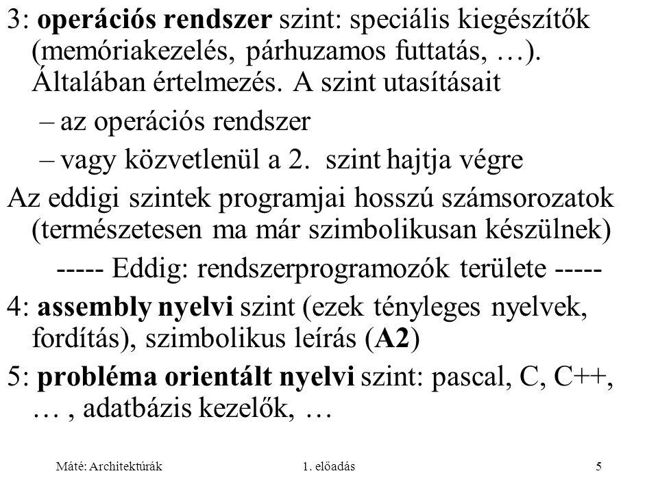Máté: Architektúrák1.előadás16 Neumann János (1.5.