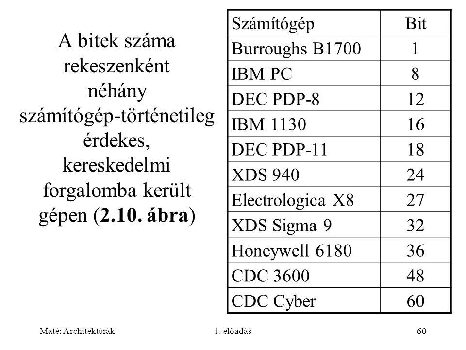 Máté: Architektúrák1. előadás60 A bitek száma rekeszenként néhány számítógép-történetileg érdekes, kereskedelmi forgalomba került gépen (2.10. ábra) S