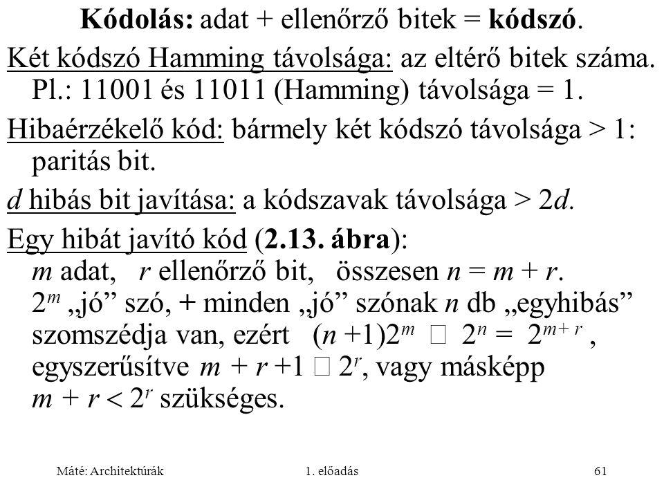 Máté: Architektúrák1. előadás61 Kódolás: adat + ellenőrző bitek = kódszó. Két kódszó Hamming távolsága: az eltérő bitek száma. Pl.: 11001 és 11011 (Ha