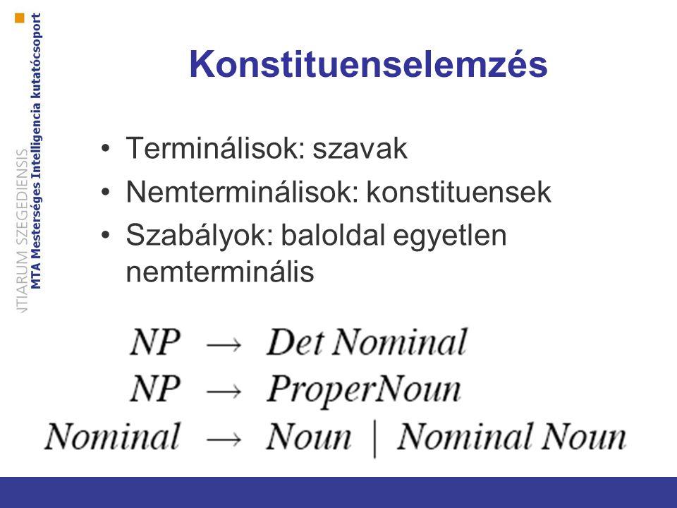 Konstituenselemzés Terminálisok: szavak Nemterminálisok: konstituensek Szabályok: baloldal egyetlen nemterminális