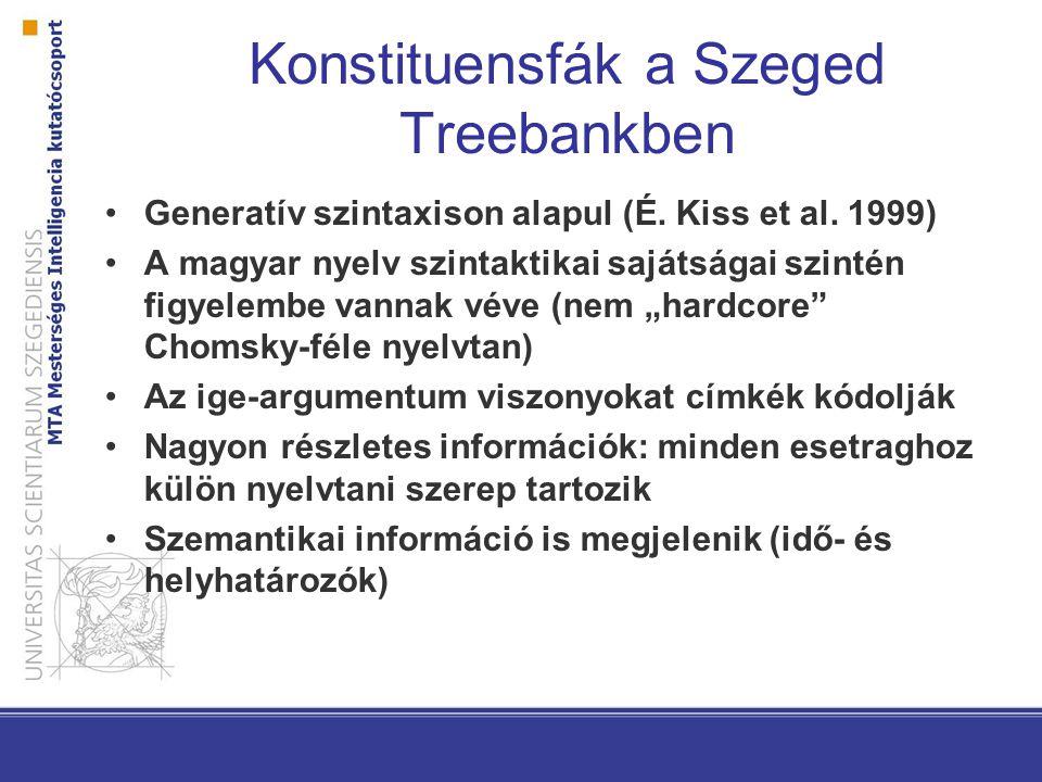 Konstituensfák a Szeged Treebankben Generatív szintaxison alapul (É.