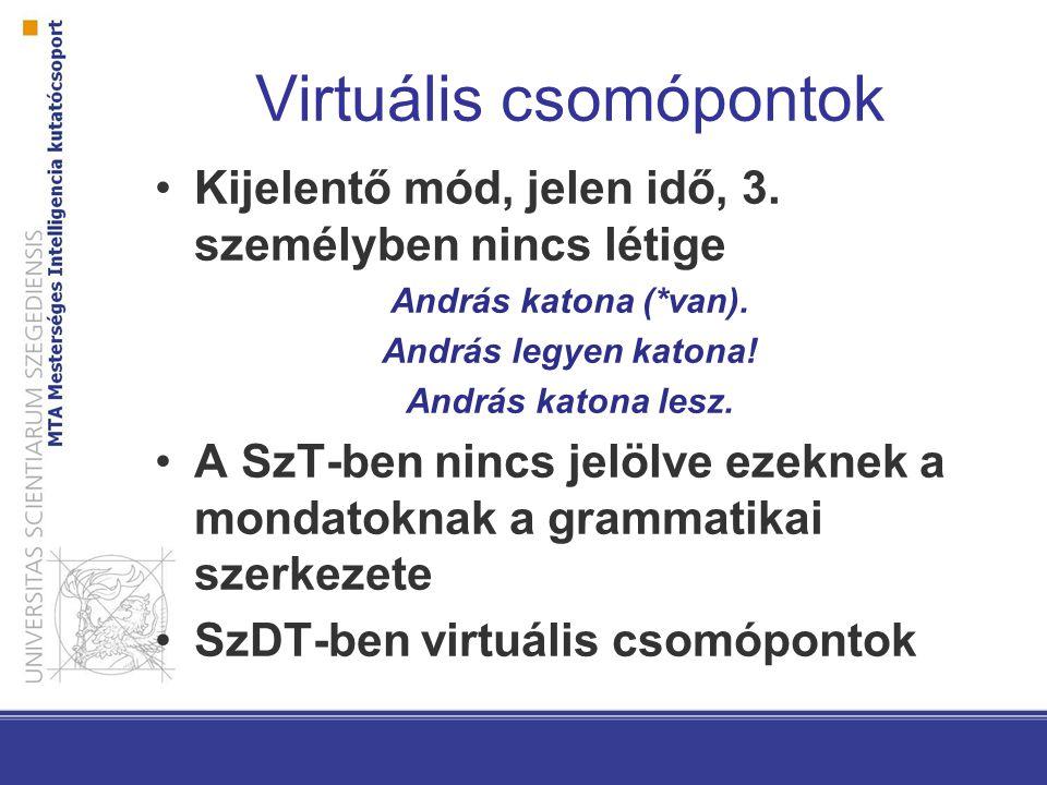 Virtuális csomópontok Kijelentő mód, jelen idő, 3.