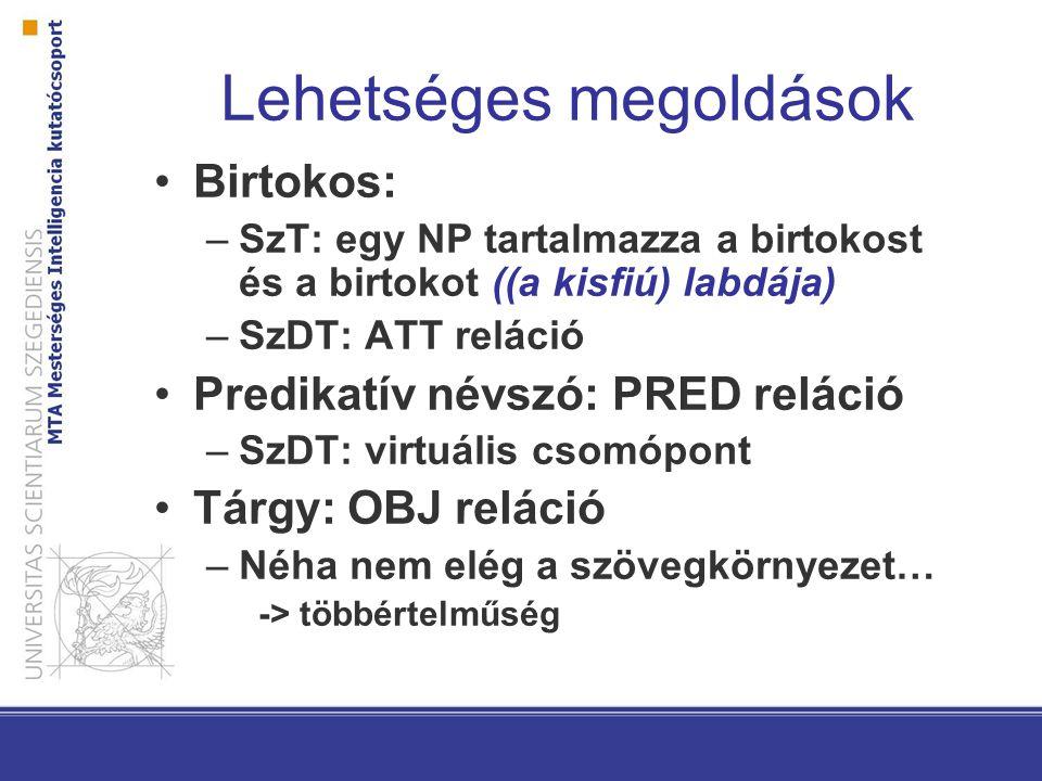 Lehetséges megoldások Birtokos: –SzT: egy NP tartalmazza a birtokost és a birtokot ((a kisfiú) labdája) –SzDT: ATT reláció Predikatív névszó: PRED reláció –SzDT: virtuális csomópont Tárgy: OBJ reláció –Néha nem elég a szövegkörnyezet… -> többértelműség