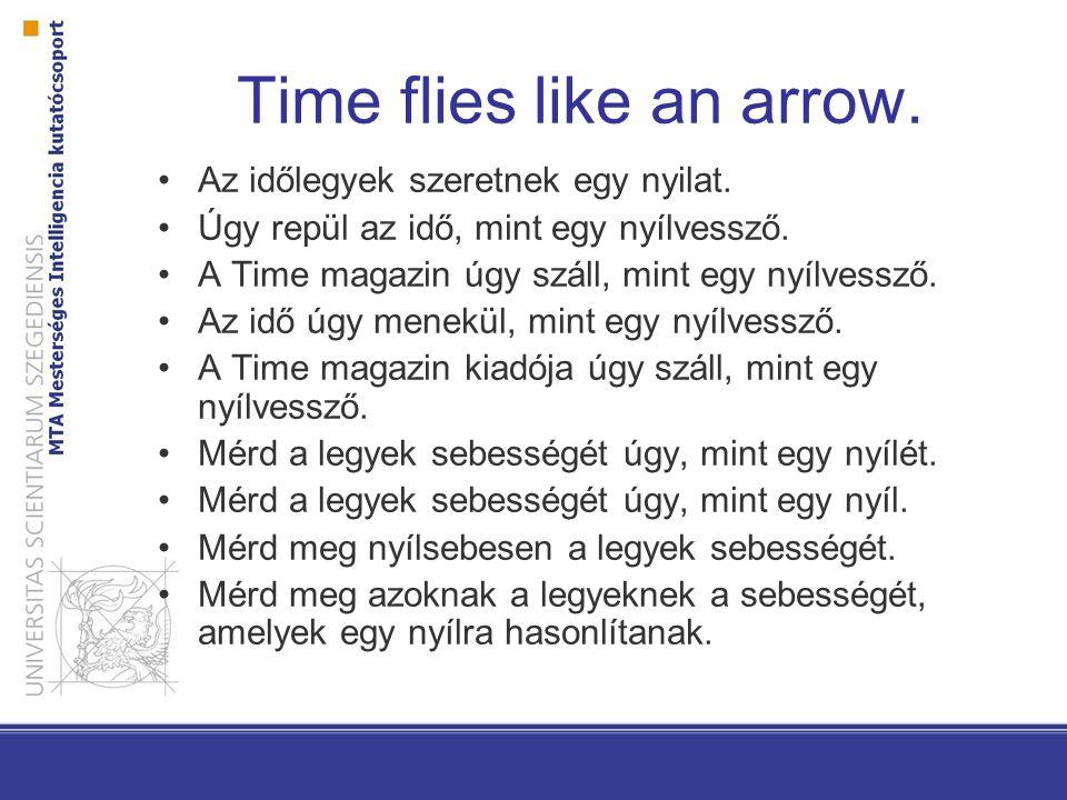 Time flies like an arrow.Az időlegyek szeretnek egy nyilat.