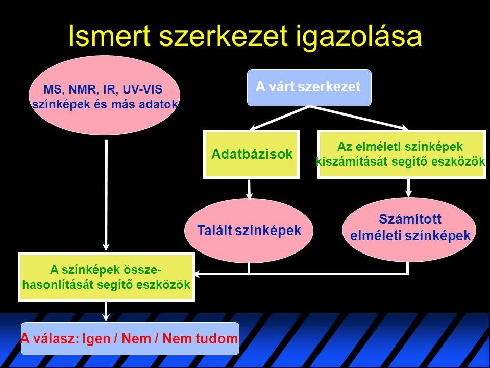 A hozzárendelést segítő eszközök  Szoftverek –frekvenciatáblázatok - pl.