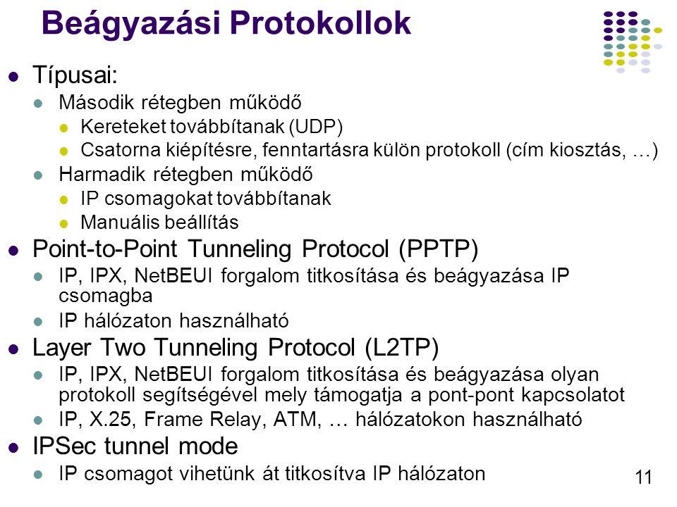 11 Beágyazási Protokollok Típusai: Második rétegben működő Kereteket továbbítanak (UDP) Csatorna kiépítésre, fenntartásra külön protokoll (cím kiosztá