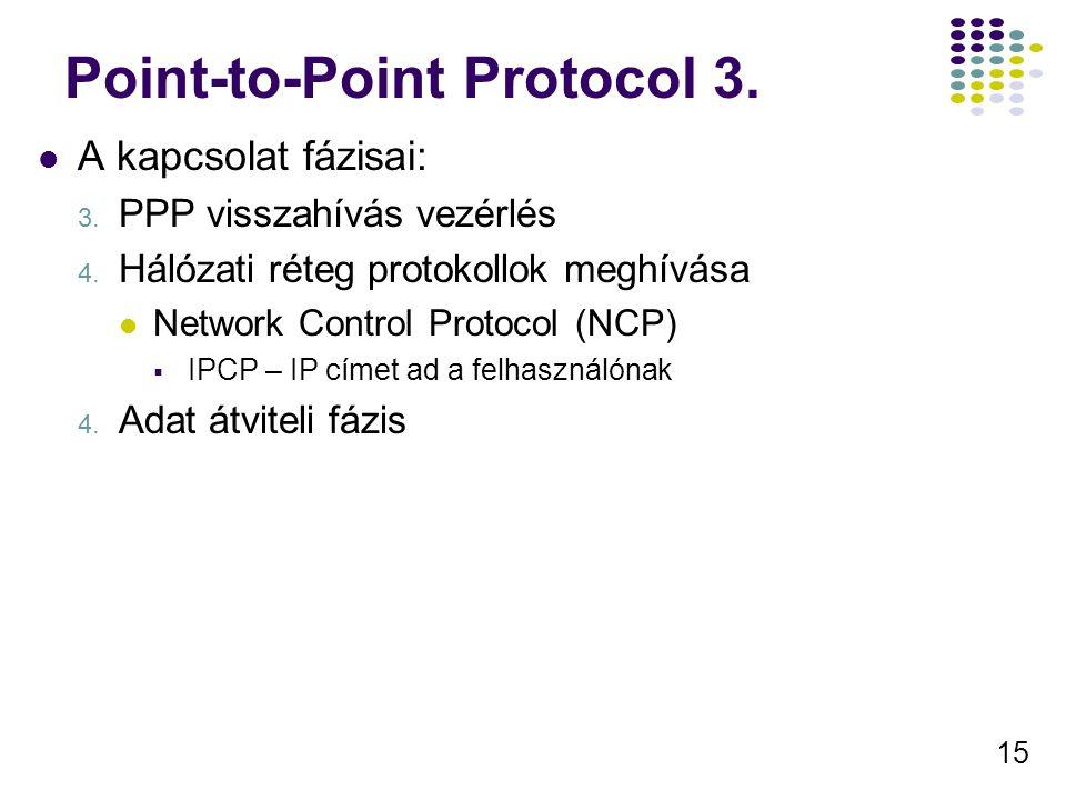 15 Point-to-Point Protocol 3. A kapcsolat fázisai: 3. PPP visszahívás vezérlés 4. Hálózati réteg protokollok meghívása Network Control Protocol (NCP)