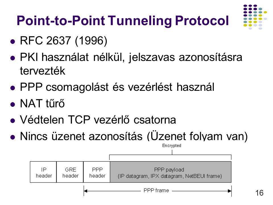 16 Point-to-Point Tunneling Protocol RFC 2637 (1996) PKI használat nélkül, jelszavas azonosításra tervezték PPP csomagolást és vezérlést használ NAT t