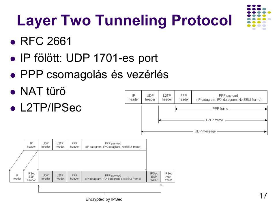 17 Layer Two Tunneling Protocol RFC 2661 IP fölött: UDP 1701-es port PPP csomagolás és vezérlés NAT tűrő L2TP/IPSec