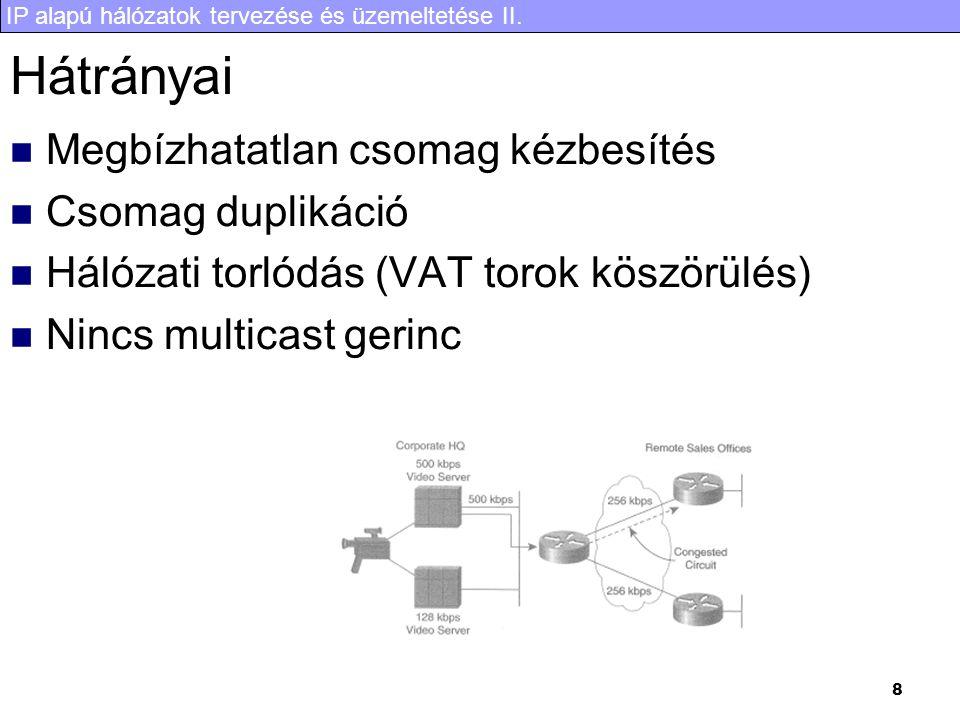 IP alapú hálózatok tervezése és üzemeltetése II. 29 Fesztítőfa (S,G)