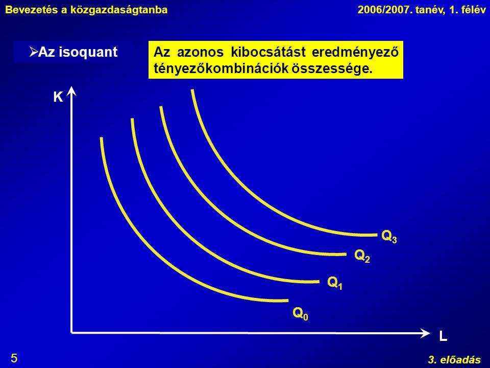 Bevezetés a közgazdaságtanba2006/2007. tanév, 1. félév 3. előadás 5  Az isoquant K L Q0Q0 Q1Q1 Q2Q2 Q3Q3 Az azonos kibocsátást eredményező tényezőkom