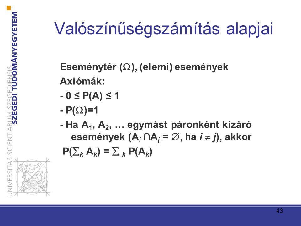 43 Valószínűségszámítás alapjai Eseménytér (  ), (elemi) események Axiómák: - 0 ≤ P(A) ≤ 1 - P(  )=1 - Ha A 1, A 2, … egymást páronként kizáró események (A i ∩A j = , ha i  j), akkor P(  k A k ) =  k P(A k )
