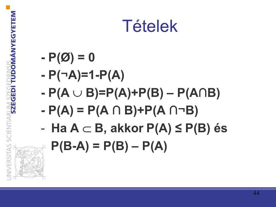 44 Tételek - P(Ø) = 0 - P( ¬ A)=1-P(A) - P(A  B)=P(A)+P(B) – P(A∩B) - P(A) = P(A ∩ B)+P(A ∩ ¬ B) -Ha A  B, akkor P(A) ≤ P(B) és P(B-A) = P(B) – P(A)