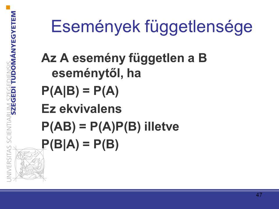 47 Események függetlensége Az A esemény független a B eseménytől, ha P(A|B) = P(A) Ez ekvivalens P(AB) = P(A)P(B) illetve P(B|A) = P(B)