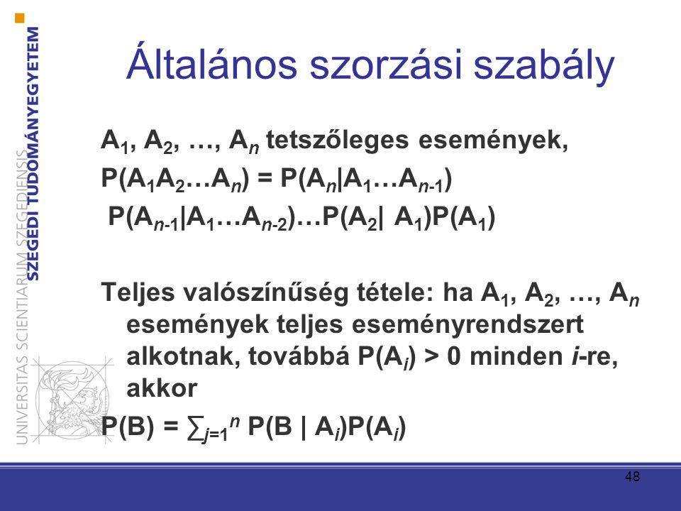 48 Általános szorzási szabály A 1, A 2, …, A n tetszőleges események, P(A 1 A 2 …A n ) = P(A n |A 1 …A n-1 ) P(A n-1 |A 1 …A n-2 )…P(A 2 | A 1 )P(A 1 ) Teljes valószínűség tétele: ha A 1, A 2, …, A n események teljes eseményrendszert alkotnak, továbbá P(A i ) > 0 minden i-re, akkor P(B) = ∑ j=1 n P(B | A i )P(A i )