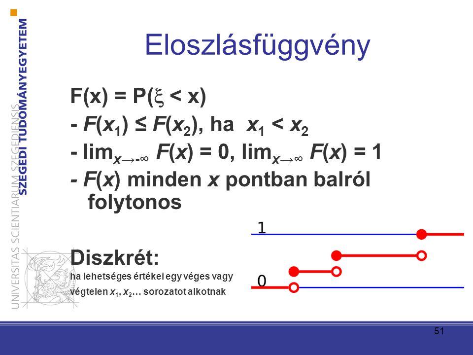 51 Eloszlásfüggvény F(x) = P(  < x) - F(x 1 ) ≤ F(x 2 ), ha x 1 < x 2 - lim x→-∞ F(x) = 0, lim x→∞ F(x) = 1 - F(x) minden x pontban balról folytonos Diszkrét: ha lehetséges értékei egy véges vagy végtelen x 1, x 2 … sorozatot alkotnak