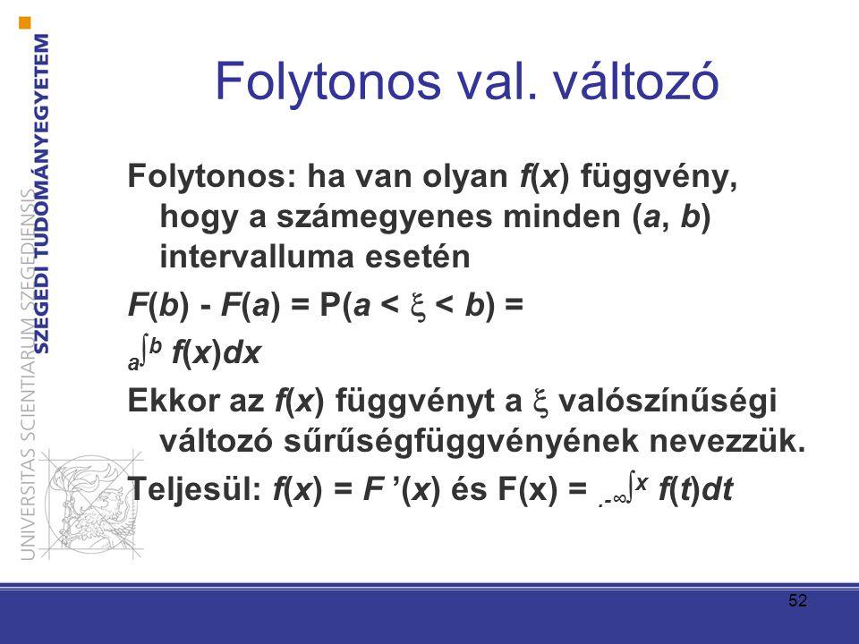 52 Folytonos val. változó Folytonos: ha van olyan f(x) függvény, hogy a számegyenes minden (a, b) intervalluma esetén F(b) - F(a) = P(a <  < b) = a ∫