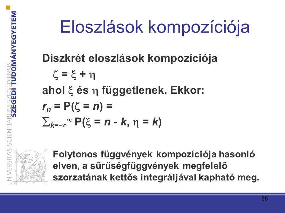 55 Eloszlások kompozíciója Diszkrét eloszlások kompozíciója  =  +  ahol  és  függetlenek. Ekkor: r n = P(  = n) =  k=-   P(  = n - k,  = k)