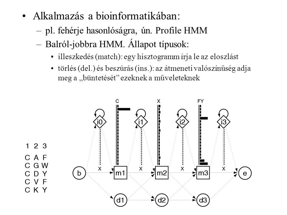 Alkalmazás a bioinformatikában: –pl. fehérje hasonlóságra, ún. Profile HMM –Balról-jobbra HMM. Állapot típusok: illeszkedés (match): egy hisztogramm í