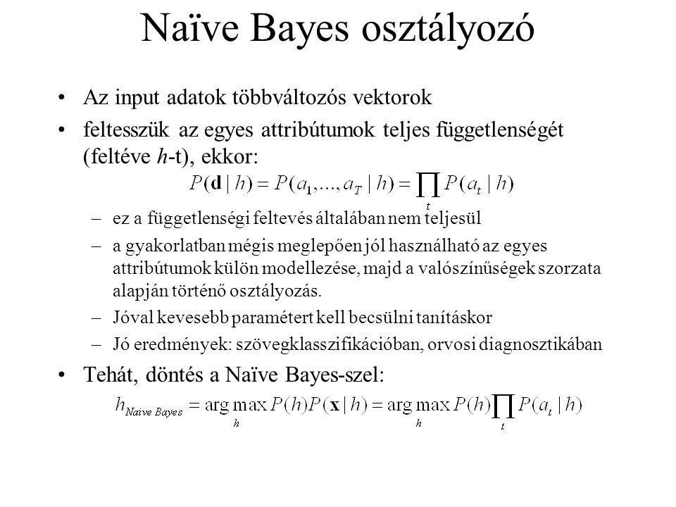 Naïve Bayes osztályozó Az input adatok többváltozós vektorok feltesszük az egyes attribútumok teljes függetlenségét (feltéve h-t), ekkor: –ez a függet