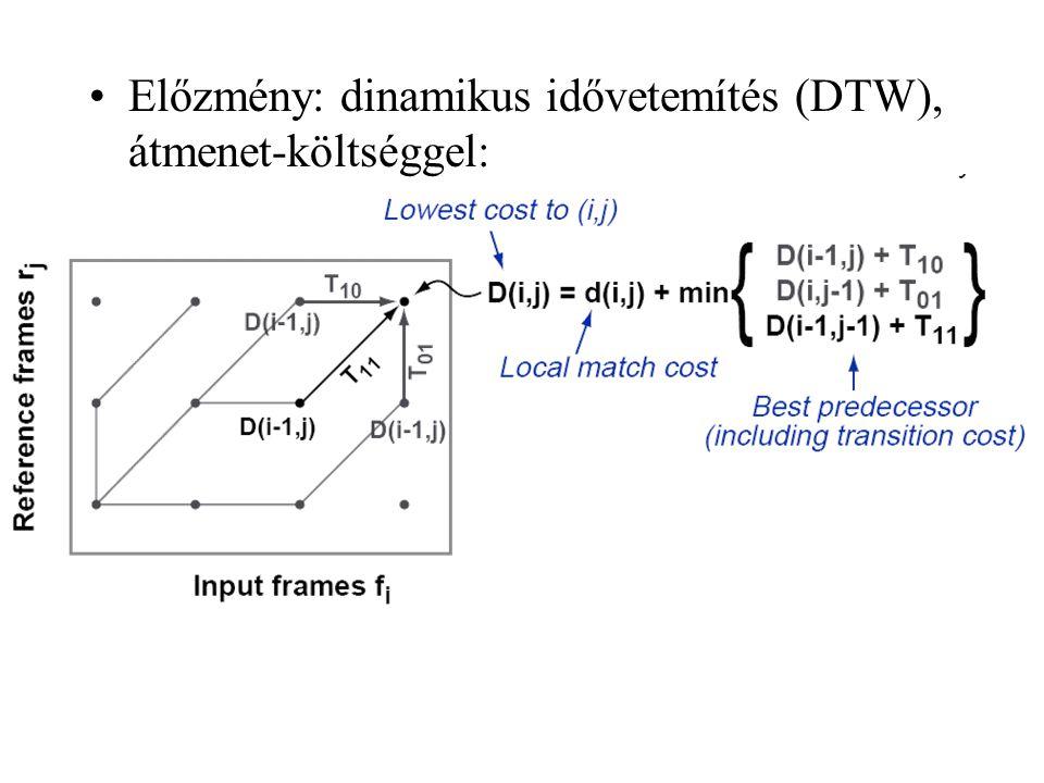 Előzmény: dinamikus idővetemítés (DTW), átmenet-költséggel:
