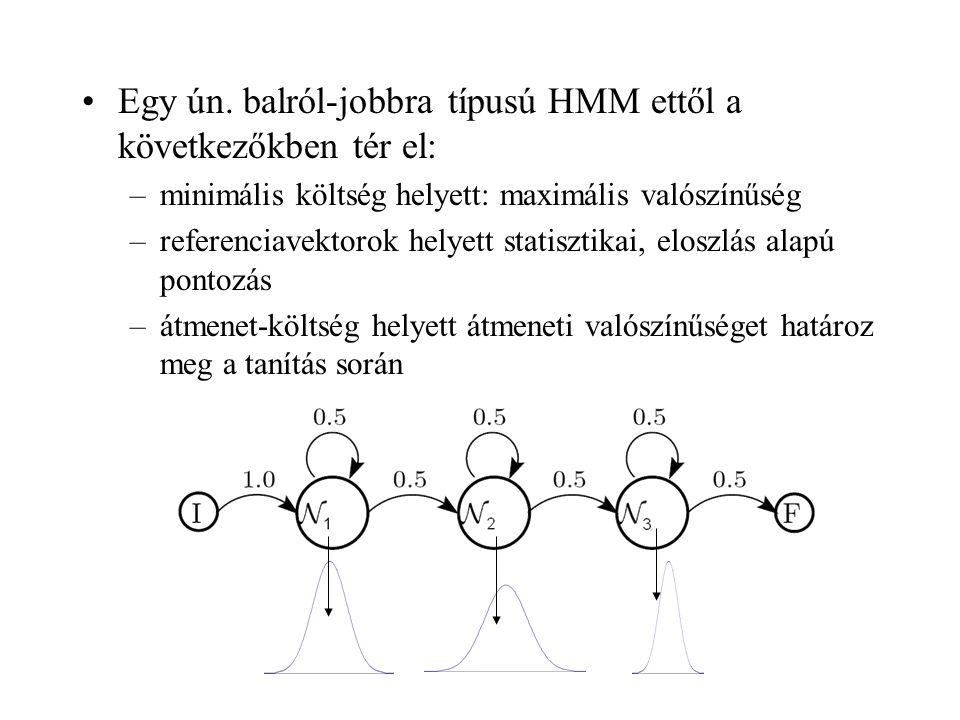 Egy ún. balról-jobbra típusú HMM ettől a következőkben tér el: –minimális költség helyett: maximális valószínűség –referenciavektorok helyett statiszt