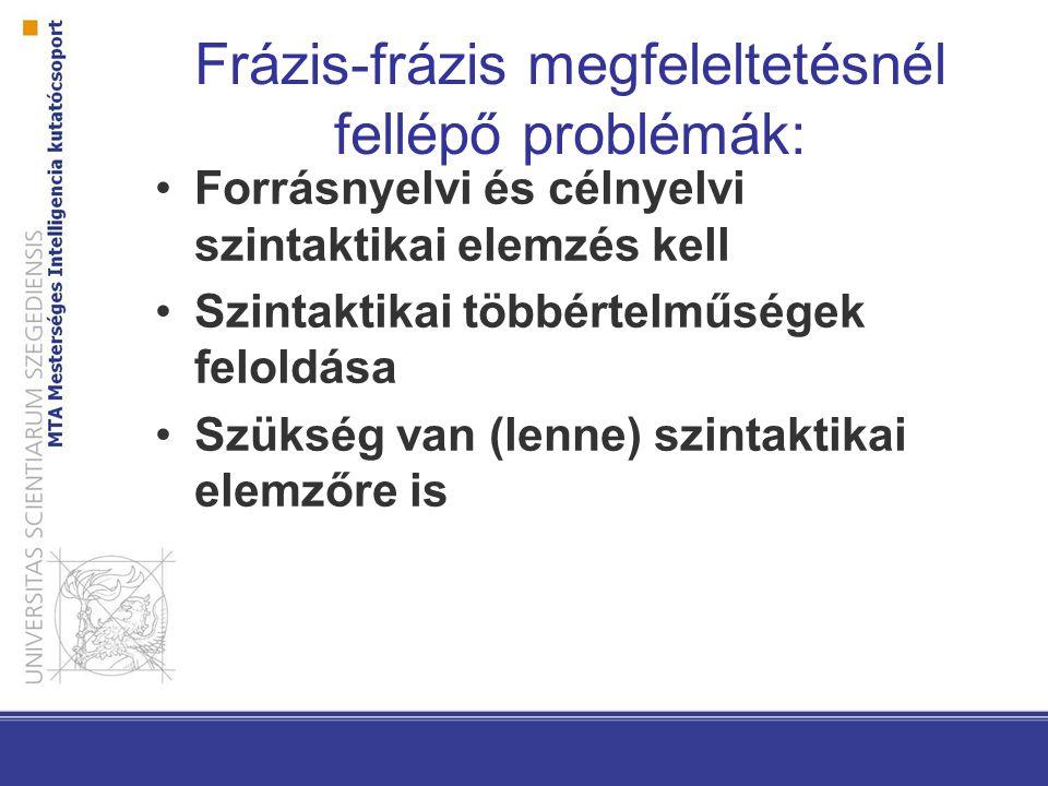 Szintaktikai transzformáción alapuló fordítás Szintaktikai fát fordít (= alakít át) szintaktikai fává Nemcsak a fa levelei fordítódnak le, hanem átalakul a fa maga