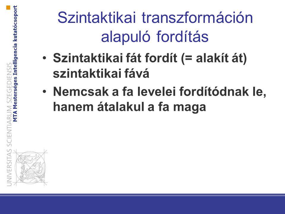 A fatranszformáció lépései 1.1 adott csomóponthoz társítjuk maximum 1 gyermekét bizonyos valószínűséggel 2.Az elemi fa gyermekeit rendezzük (sorrend változtatása, elemek beszúrása vagy törlése…) 3.