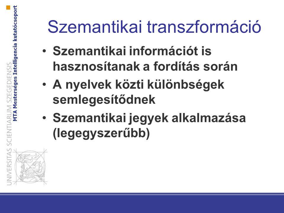 Köztes (logikai) nyelvre fordítódik le a forrásnyelvi információ (Interlingua) A köztes nyelvről fordítódik át a célnyelvre Az információt (jelentést) fordítjuk, nem pusztán a szintaxist Manapság: angol ~ interlingua
