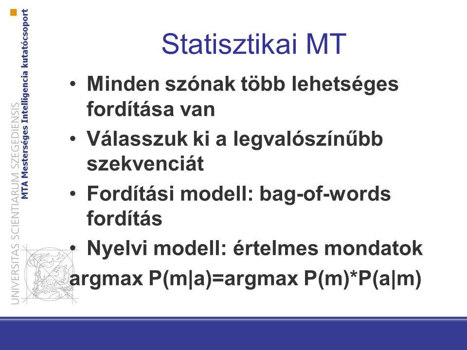 BLEU-score A fordítás minőségének mérése Az embernél nincs jobb kiértékelő, de az nagyon drága Adott néhány (emberi) fordítás minden mondatra a teszthalmazon Számoljuk meg, hogy 1,2,3,4 gramok milyen fedésben vannak az emberi fordításokkal + javítások…