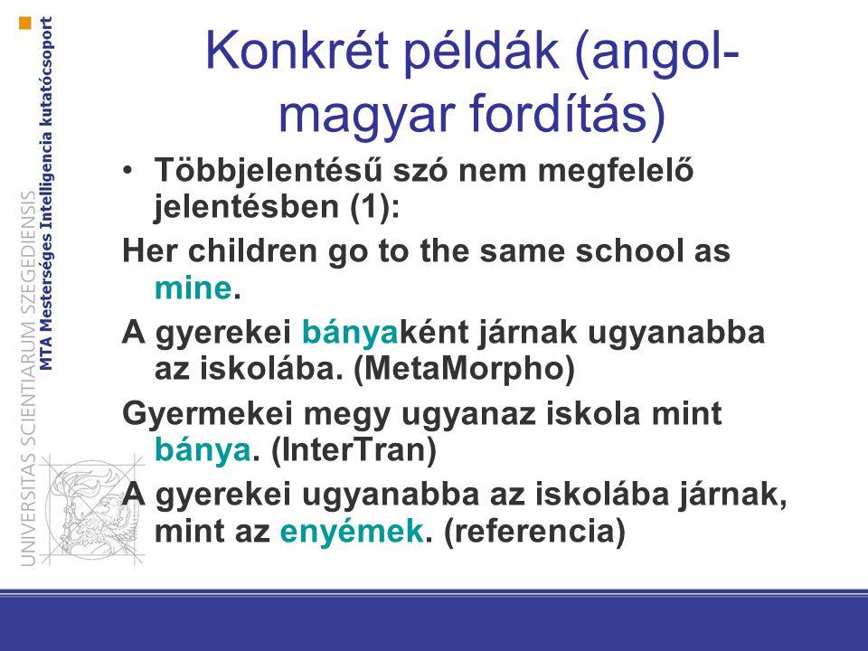 Angol-magyar fordítás Többjelentésű szó nem megfelelő jelentésben (2): John gives marvellous parties.