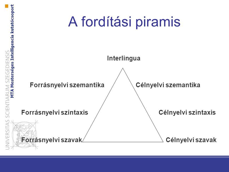 Gépi fordítási megközelítések Szótáron alapuló Szintaktikai transzformáción alapuló Szemantikai transzformáción alapuló