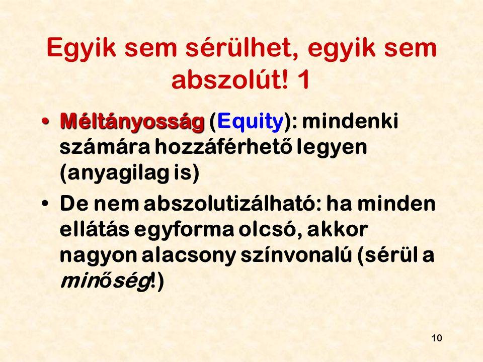 10 Egyik sem sérülhet, egyik sem abszolút! 1 MéltányosságMéltányosság (Equity): mindenki számára hozzáférhet ő legyen (anyagilag is) De nem abszolutiz