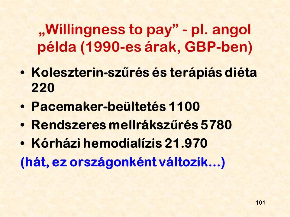 """101 """"Willingness to pay"""" - pl. angol példa (1990-es árak, GBP-ben) Koleszterin-sz ű rés és terápiás diéta 220 Pacemaker-beültetés 1100 Rendszeres mell"""