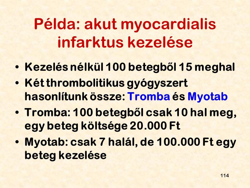 114 Példa: akut myocardialis infarktus kezelése Kezelés nélkül 100 betegb ő l 15 meghal Két thrombolitikus gyógyszert hasonlítunk össze: Tromba és Myo