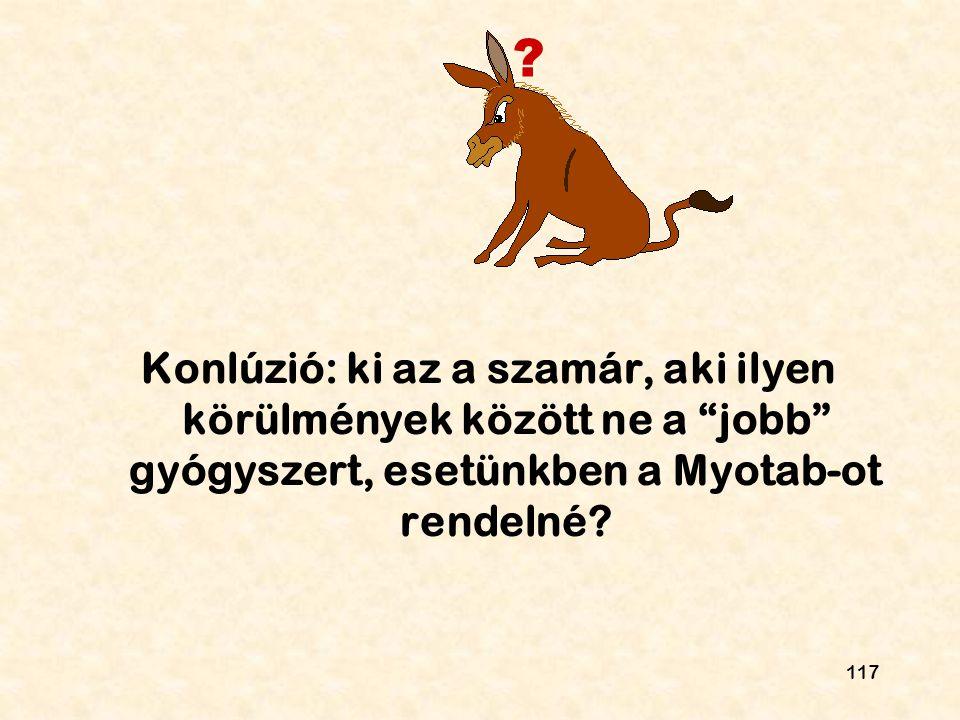 """117 Konlúzió: ki az a szamár, aki ilyen körülmények között ne a """"jobb"""" gyógyszert, esetünkben a Myotab-ot rendelné? ?"""