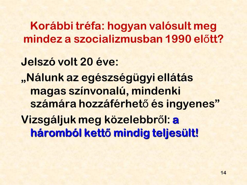 """14 Korábbi tréfa: hogyan valósult meg mindez a szocializmusban 1990 el ő tt? Jelszó volt 20 éve: """"Nálunk az egészségügyi ellátás magas színvonalú, min"""
