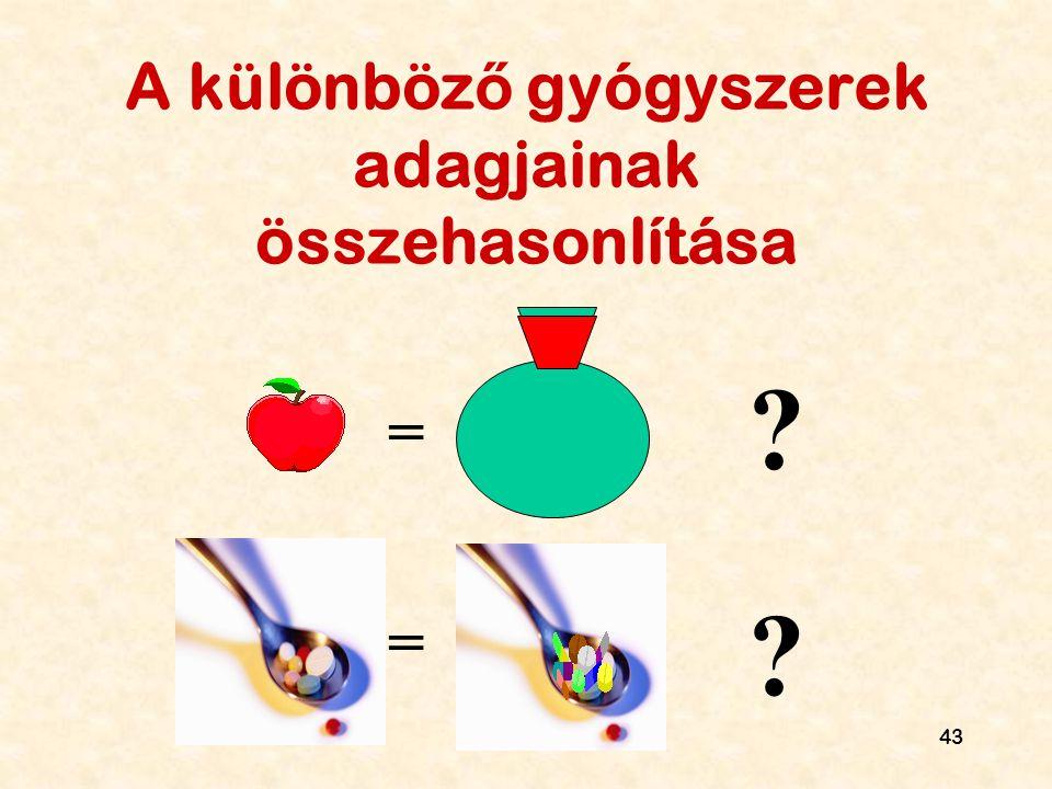 43 A különböz ő gyógyszerek adagjainak összehasonlítása ? = = ?