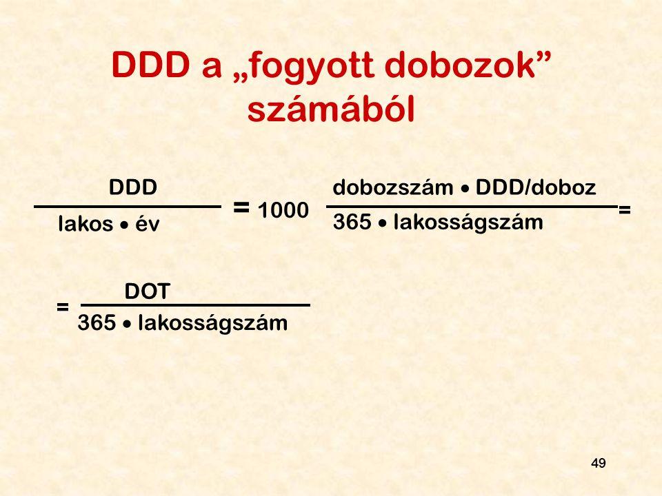 """49 DDD a """"fogyott dobozok"""" számából = 1000 = = DDD lakos  év dobozszám  DDD/doboz 365  lakosságszám DOT 365  lakosságszám"""