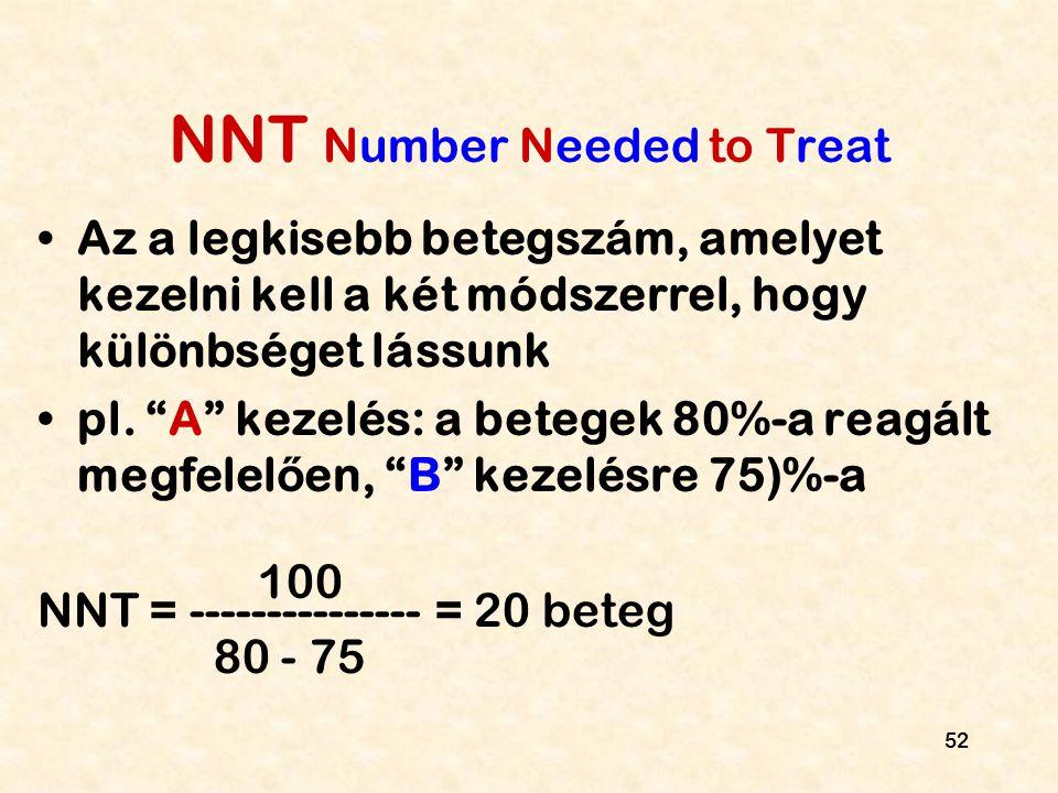"""52 NNT Number Needed to Treat Az a legkisebb betegszám, amelyet kezelni kell a két módszerrel, hogy különbséget lássunk pl. """"A"""" kezelés: a betegek 80%"""