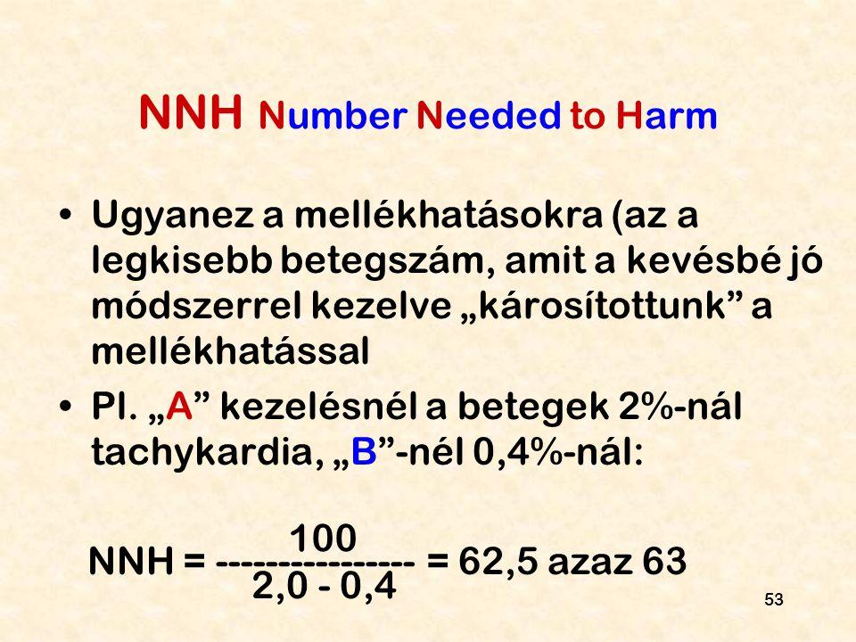 """53 NNH Number Needed to Harm Ugyanez a mellékhatásokra (az a legkisebb betegszám, amit a kevésbé jó módszerrel kezelve """"károsítottunk"""" a mellékhatássa"""