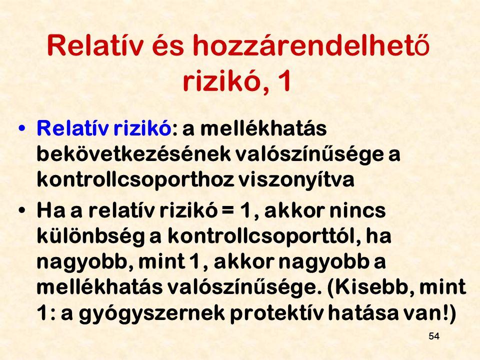54 Relatív és hozzárendelhet ő rizikó, 1 Relatív rizikó: a mellékhatás bekövetkezésének valószín ű sége a kontrollcsoporthoz viszonyítva Ha a relatív