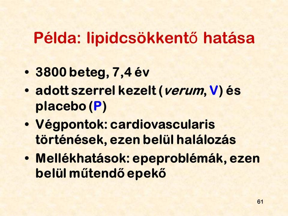 61 Példa: lipidcsökkent ő hatása 3800 beteg, 7,4 év adott szerrel kezelt (verum, V) és placebo (P) Végpontok: cardiovascularis történések, ezen belül