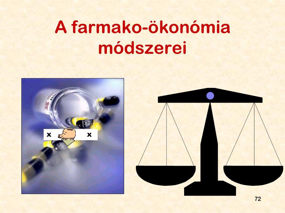 72 A farmako-ökonómia módszerei x