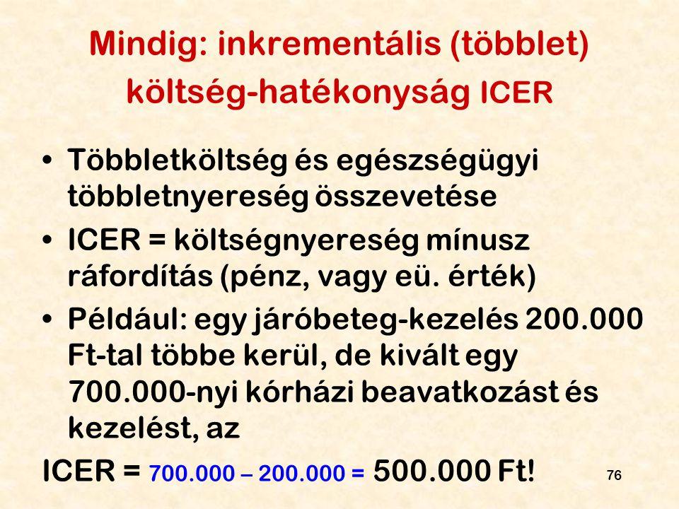 76 Mindig: inkrementális (többlet) költség-hatékonyság ICER Többletköltség és egészségügyi többletnyereség összevetése ICER = költségnyereség mínusz r