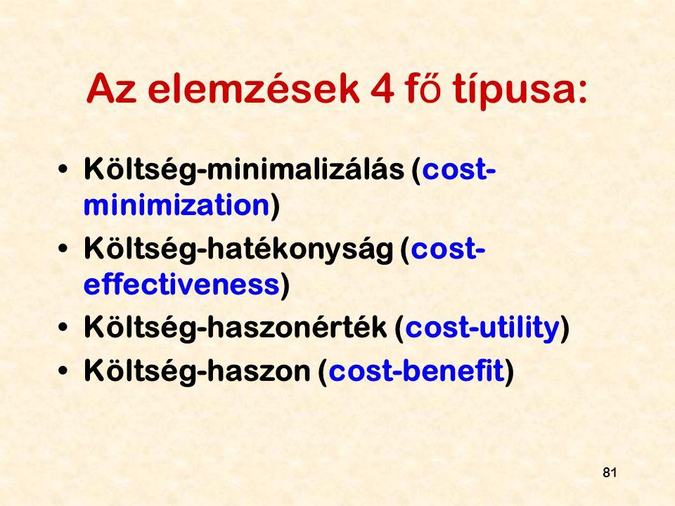81 Az elemzések 4 f ő típusa: Költség-minimalizálás (cost- minimization) Költség-hatékonyság (cost- effectiveness) Költség-haszonérték (cost-utility)