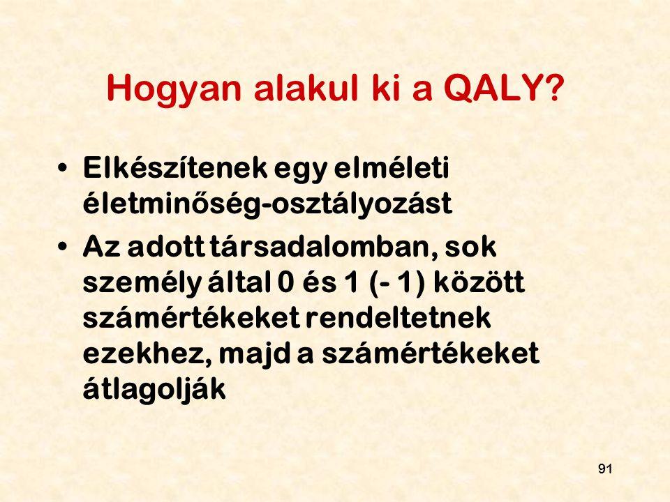 91 Hogyan alakul ki a QALY? Elkészítenek egy elméleti életmin ő ség-osztályozást Az adott társadalomban, sok személy által 0 és 1 (- 1) között számért