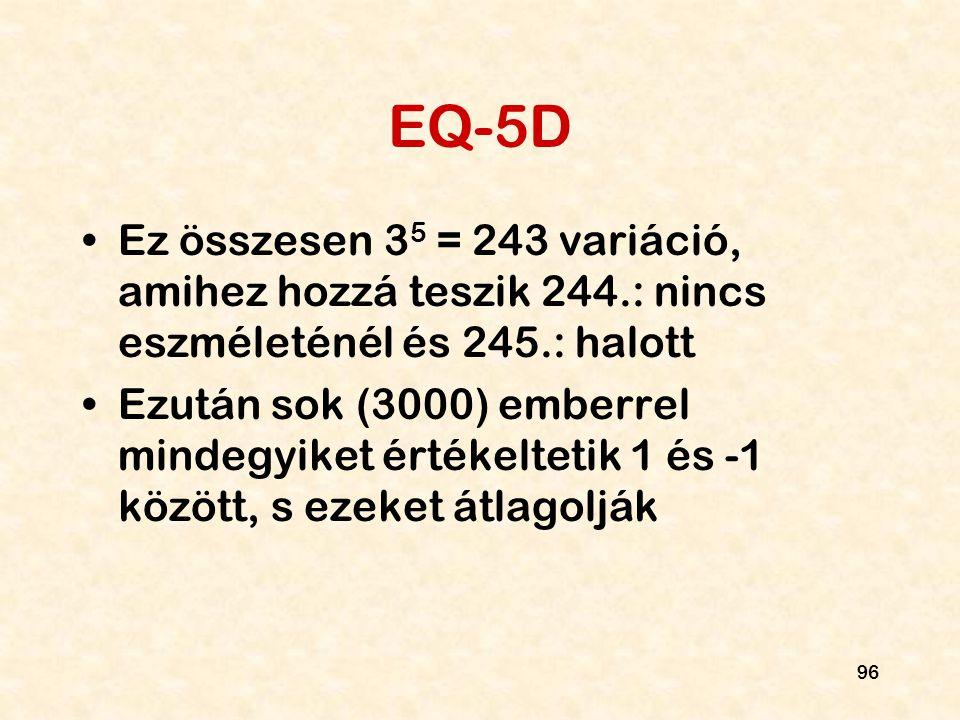 96 EQ-5D Ez összesen 3 5 = 243 variáció, amihez hozzá teszik 244.: nincs eszméleténél és 245.: halott Ezután sok (3000) emberrel mindegyiket értékelte