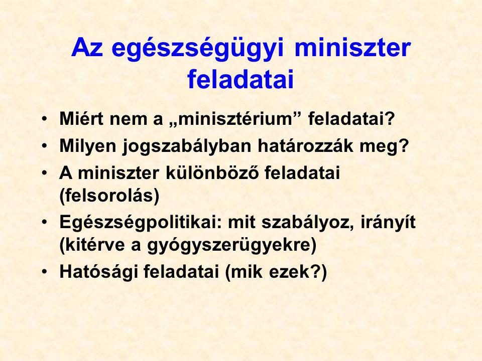 """Az egészségügyi miniszter feladatai Miért nem a """"minisztérium feladatai."""