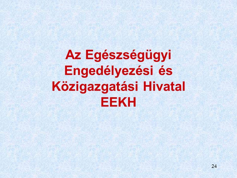 24 Az Egészségügyi Engedélyezési és Közigazgatási Hivatal EEKH